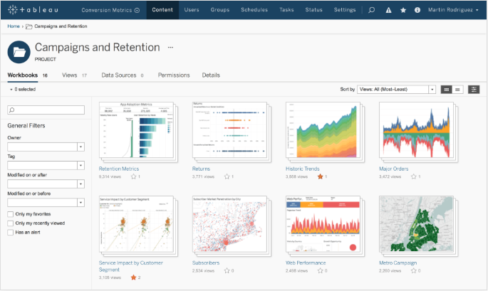 Business Intelligence Bi Tools We Recommend 3 4 Tableau Aanant